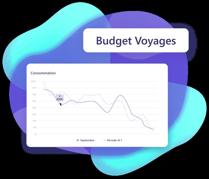 gestión-presupuesto-agencia-de-viajes-pro